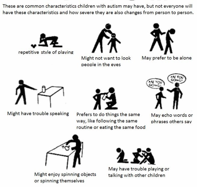 Some of the Key Signs of Autism