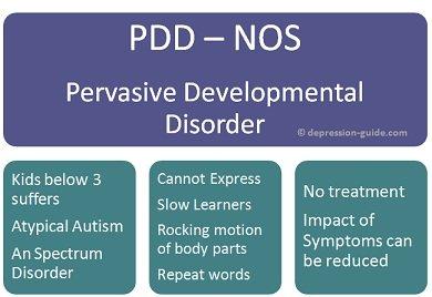 pdd nos symptom chart