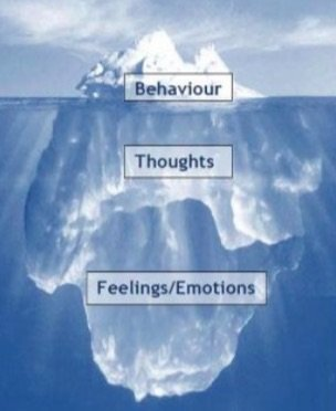 ADHD in Children - Just the Tip on an Iceberg