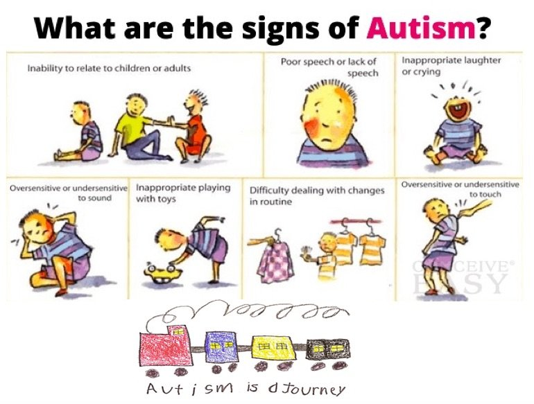 Is Autism a Psychological Disorder