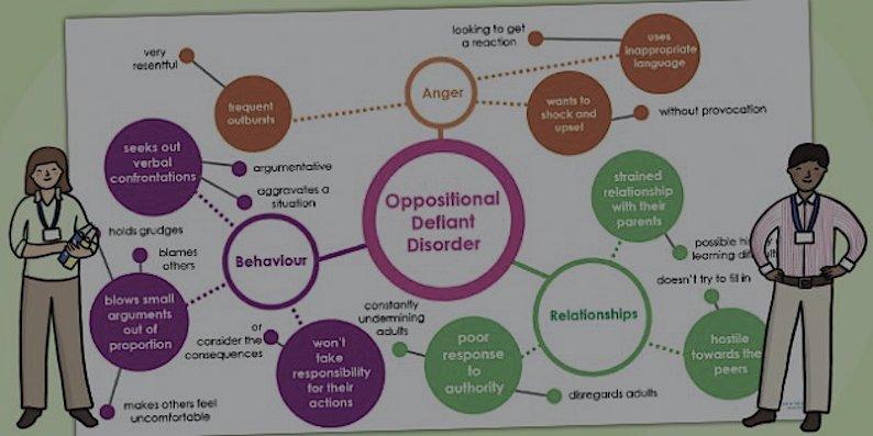 Oppositional Defiant Disorder Treatment