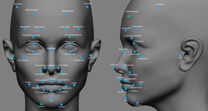 Expression points used in 3D Facial Imaging