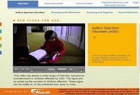 Autism Speaks Video Glossary