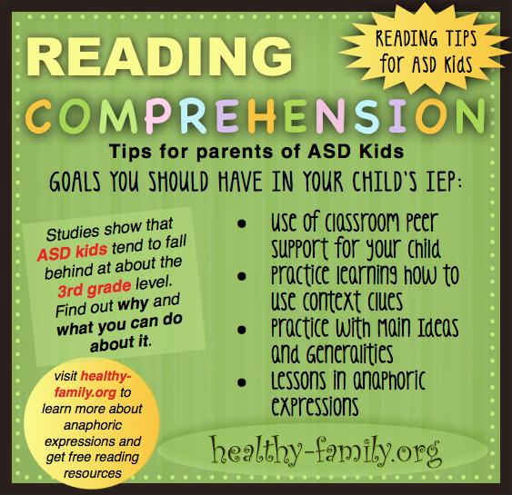 Reading comprehension for Kids with Autism