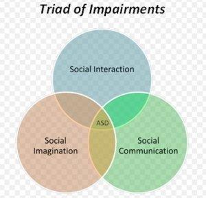 social impairments