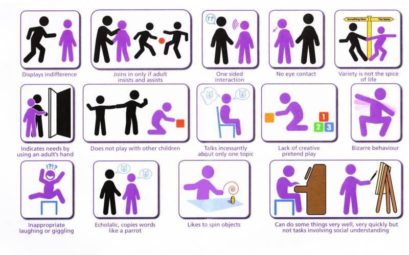 behavioral characteristics of Autism